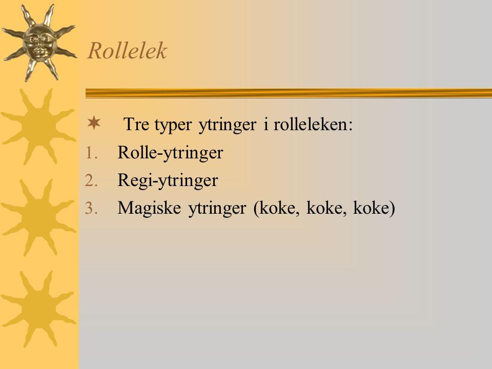 Rollelek Tre typer ytringer i rolleleken: Rolle-ytringer Regi-ytringer