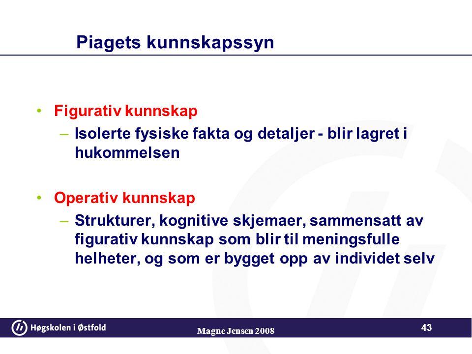 Piagets kunnskapssyn Figurativ kunnskap