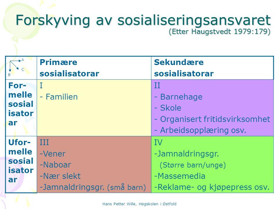 Forskyving av sosialiseringsansvaret (Etter Haugstvedt 1979:179)