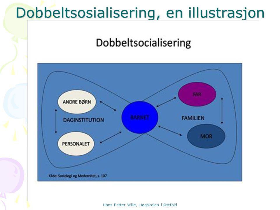 Dobbeltsosialisering, en illustrasjon