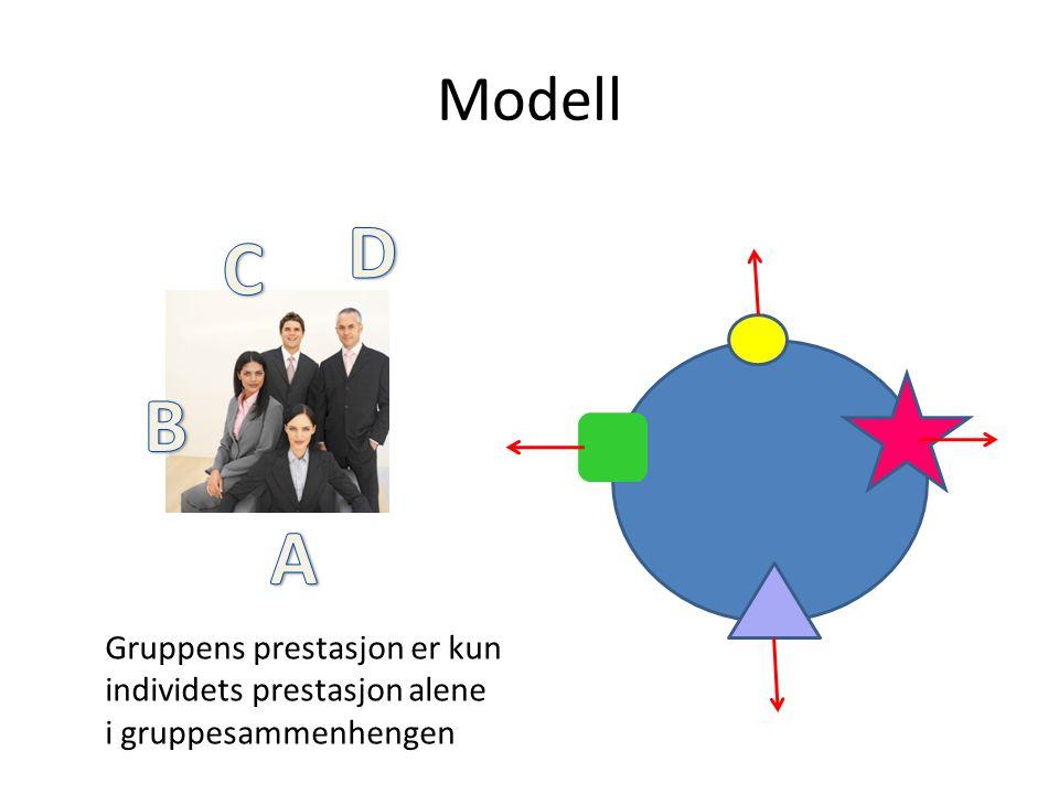 D C B A Modell Gruppens prestasjon er kun individets prestasjon alene