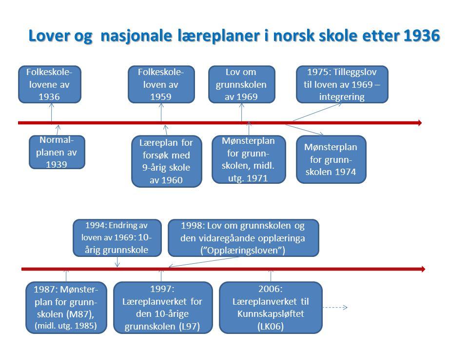 Lover og nasjonale læreplaner i norsk skole etter 1936