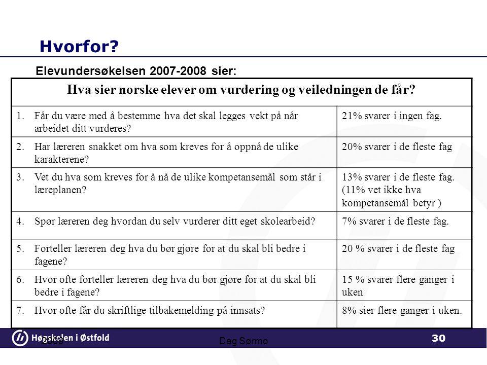 Hva sier norske elever om vurdering og veiledningen de får