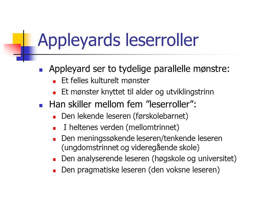 Appleyards leserroller