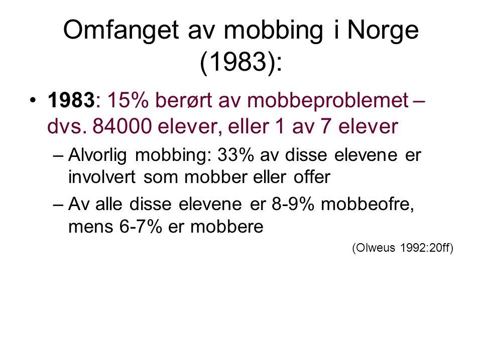 Omfanget av mobbing i Norge (1983):