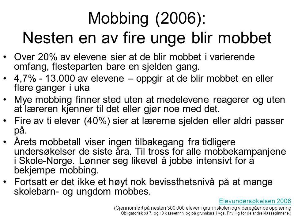 Mobbing (2006): Nesten en av fire unge blir mobbet