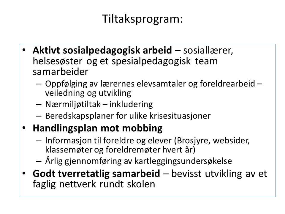 Tiltaksprogram: Aktivt sosialpedagogisk arbeid – sosiallærer, helsesøster og et spesialpedagogisk team samarbeider.