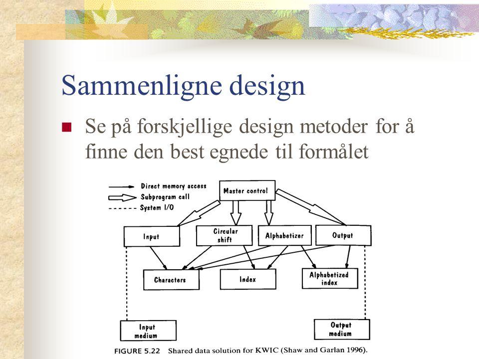 Sammenligne design Se på forskjellige design metoder for å finne den best egnede til formålet