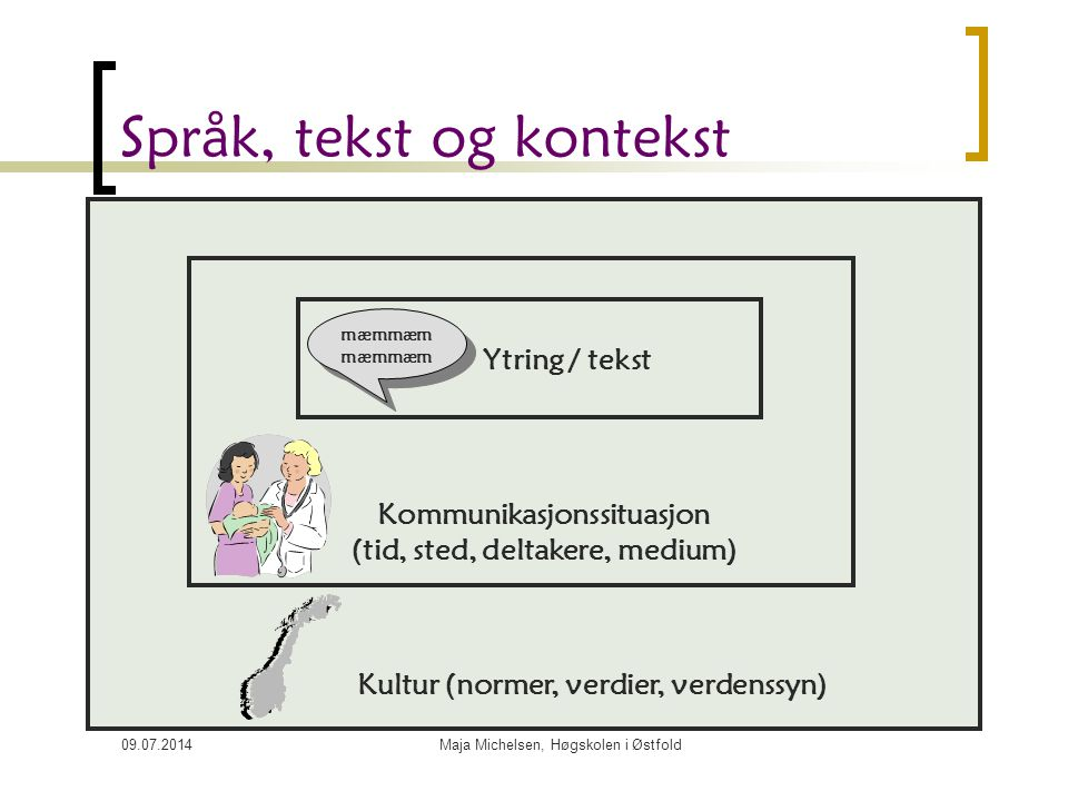 Språk, tekst og kontekst