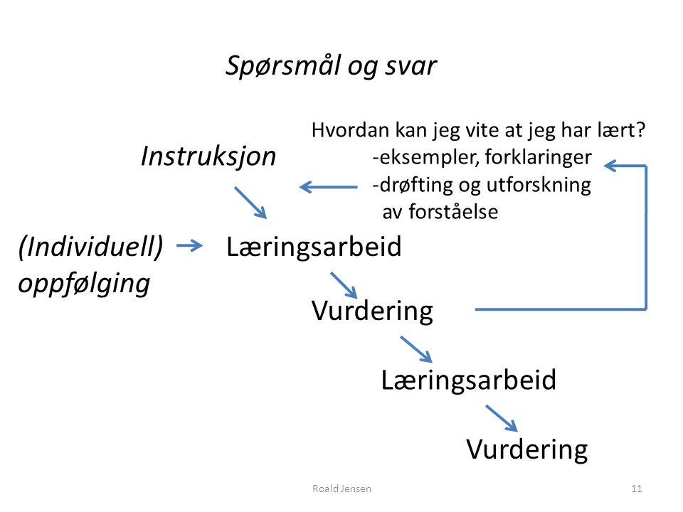 Spørsmål og svar Instruksjon (Individuell) oppfølging Læringsarbeid