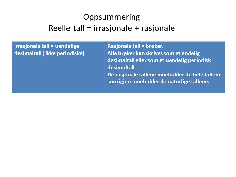 Oppsummering Reelle tall = irrasjonale + rasjonale
