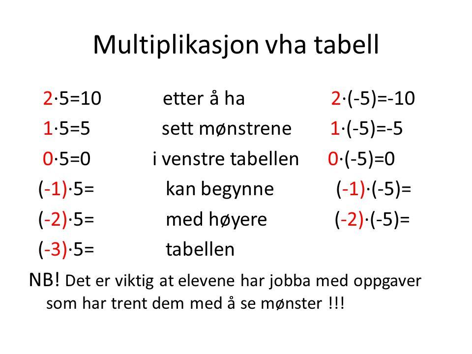 Multiplikasjon vha tabell