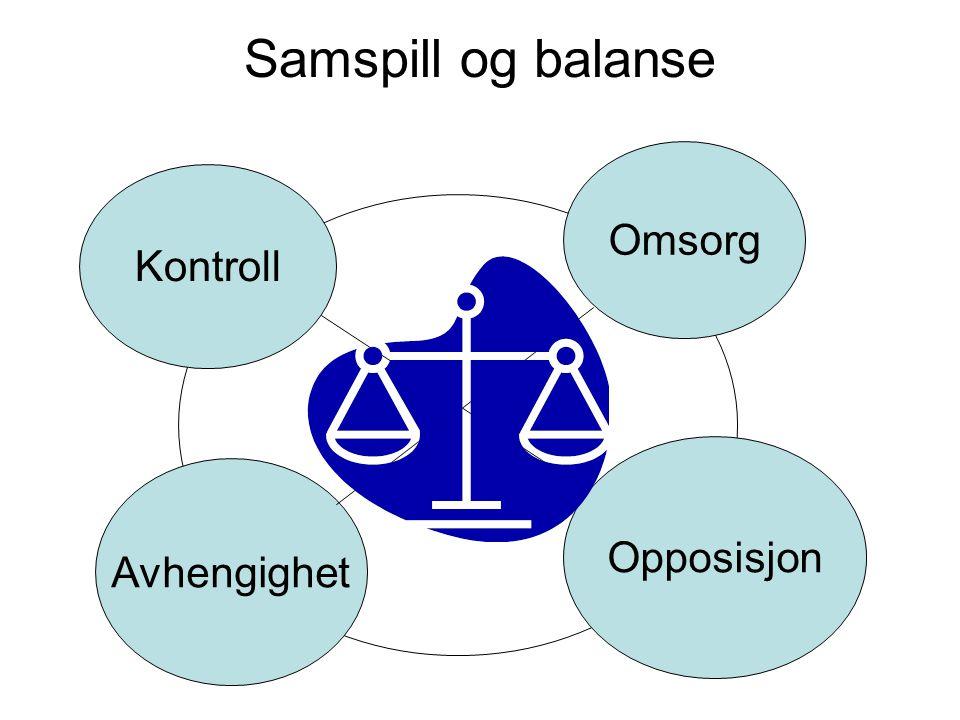Samspill og balanse Omsorg Kontroll Opposisjon Avhengighet