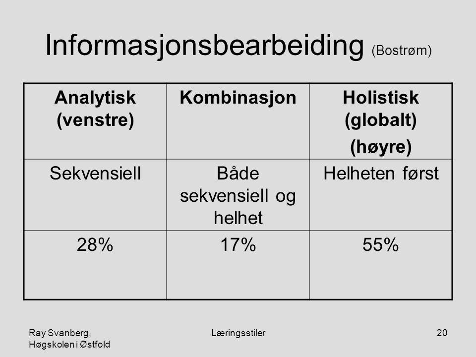 Informasjonsbearbeiding (Bostrøm)