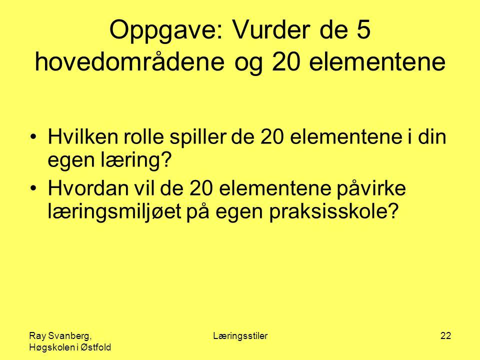 Oppgave: Vurder de 5 hovedområdene og 20 elementene