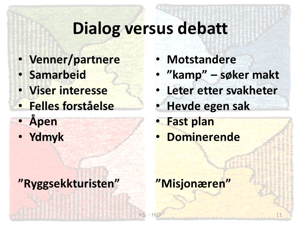 Dialog versus debatt Venner/partnere Samarbeid Viser interesse