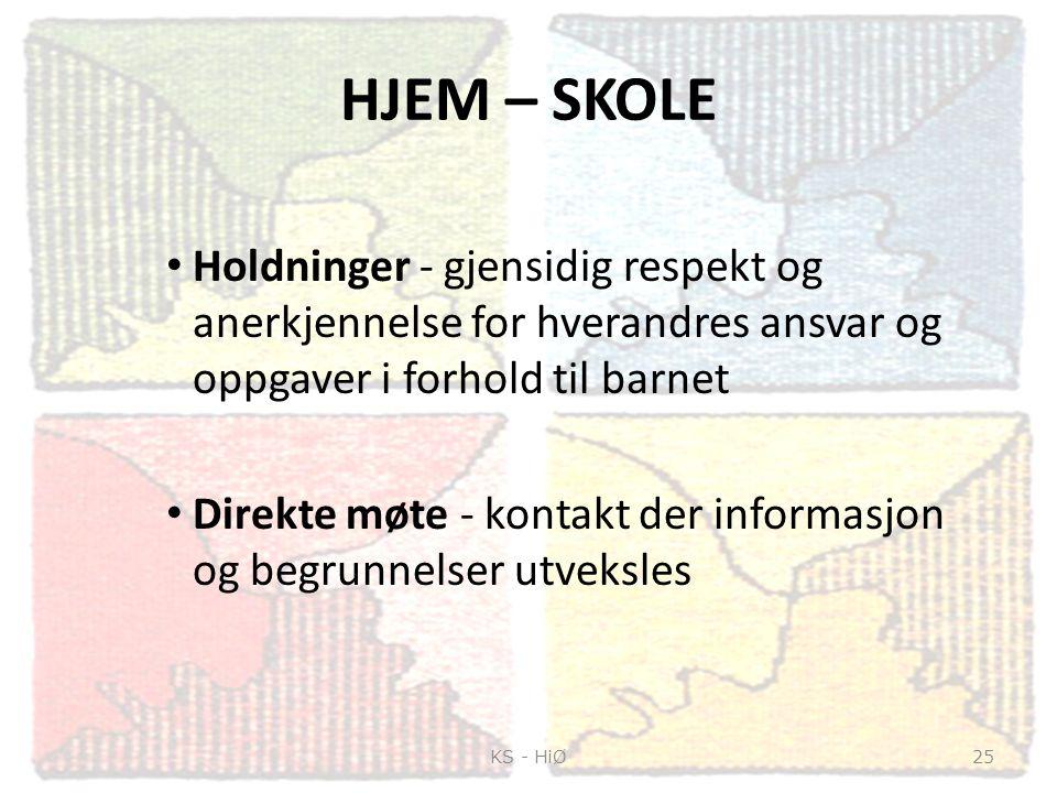 HJEM – SKOLE Holdninger - gjensidig respekt og anerkjennelse for hverandres ansvar og oppgaver i forhold til barnet.
