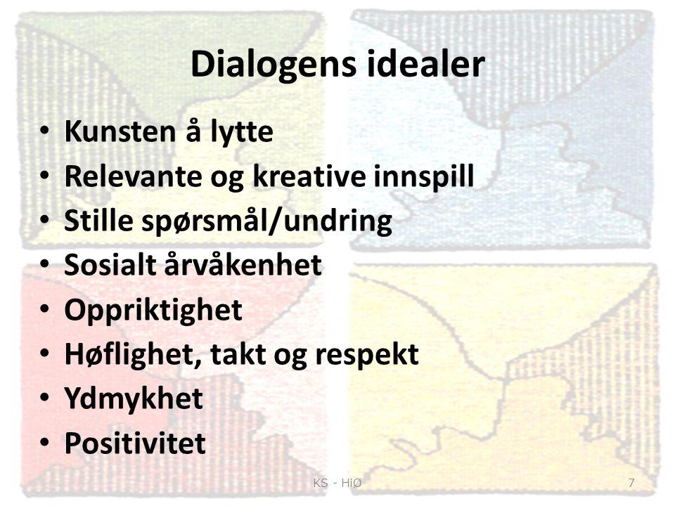 Dialogens idealer Kunsten å lytte Relevante og kreative innspill