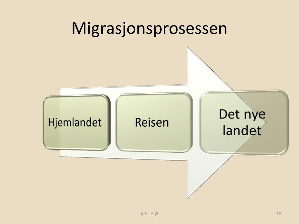 Migrasjonsprosessen Hjemlandet Reisen Det nye landet K S - HiØ