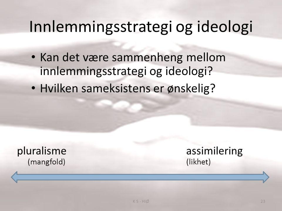 Innlemmingsstrategi og ideologi