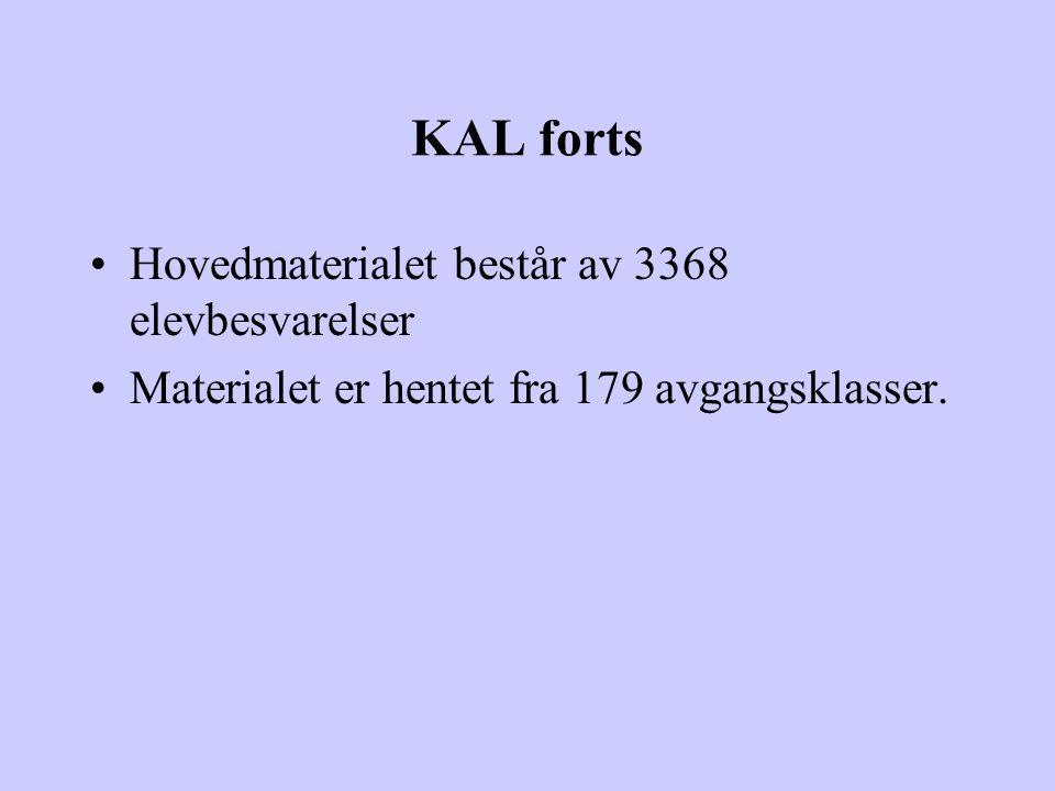 KAL forts Hovedmaterialet består av 3368 elevbesvarelser
