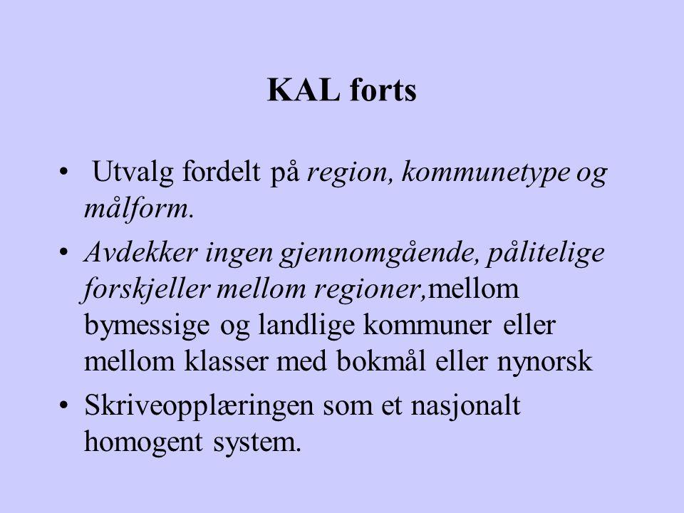 KAL forts Utvalg fordelt på region, kommunetype og målform.