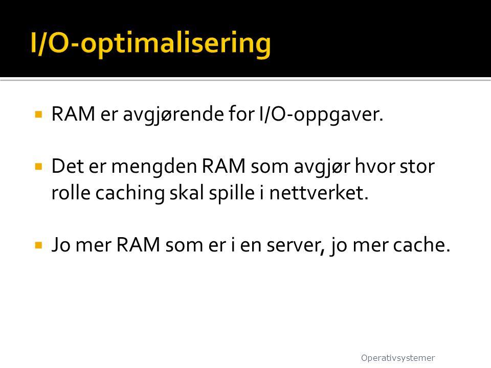 I/O-optimalisering RAM er avgjørende for I/O-oppgaver.