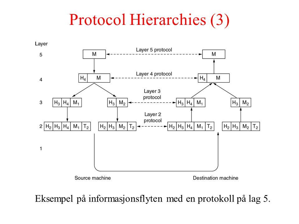 Protocol Hierarchies (3)