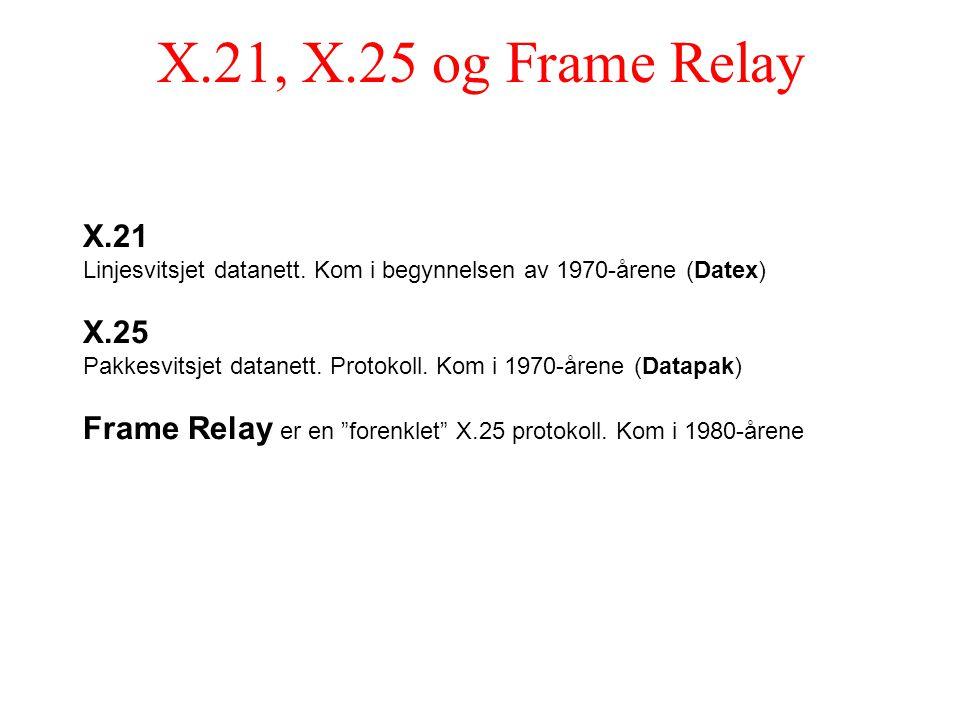 X.21, X.25 og Frame Relay X.21. Linjesvitsjet datanett. Kom i begynnelsen av 1970-årene (Datex) X.25.