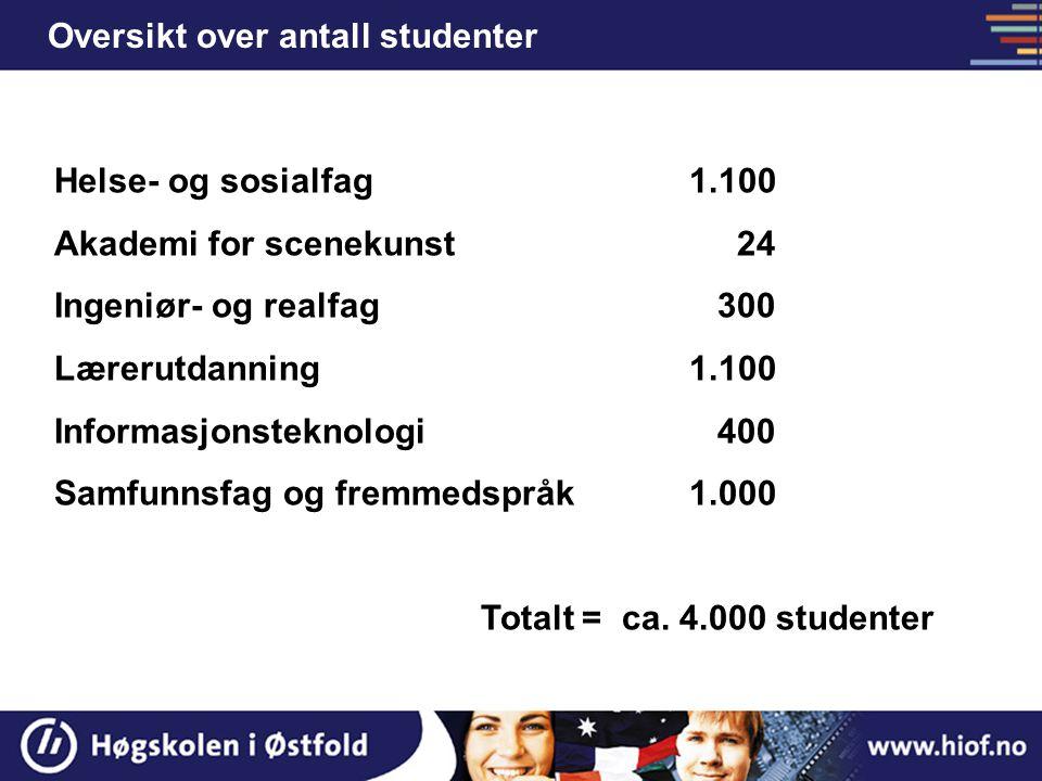 Oversikt over antall studenter