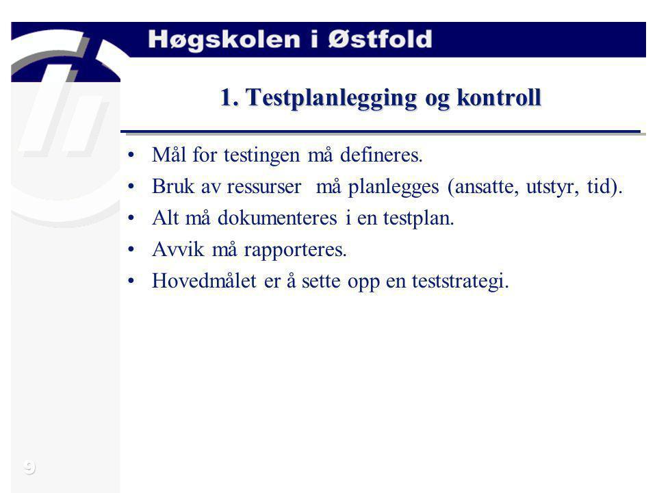 1. Testplanlegging og kontroll