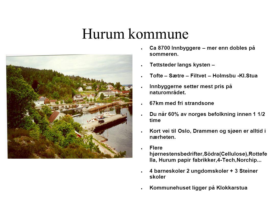 Hurum kommune Ca 8700 Innbyggere – mer enn dobles på sommeren.