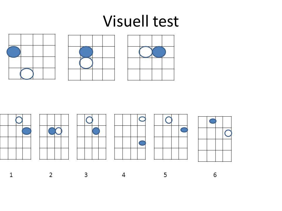 Visuell test 1 2 3 4 5 6