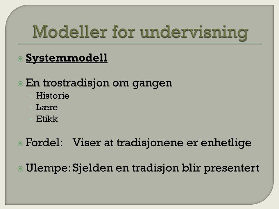 Modeller for undervisning