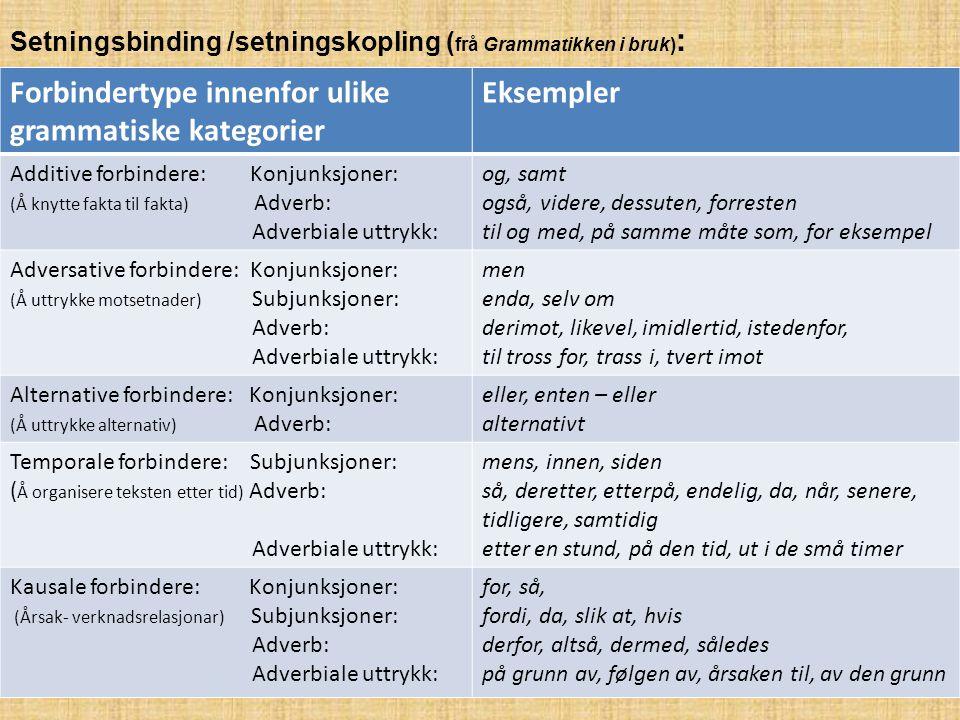 Forbindertype innenfor ulike grammatiske kategorier Eksempler