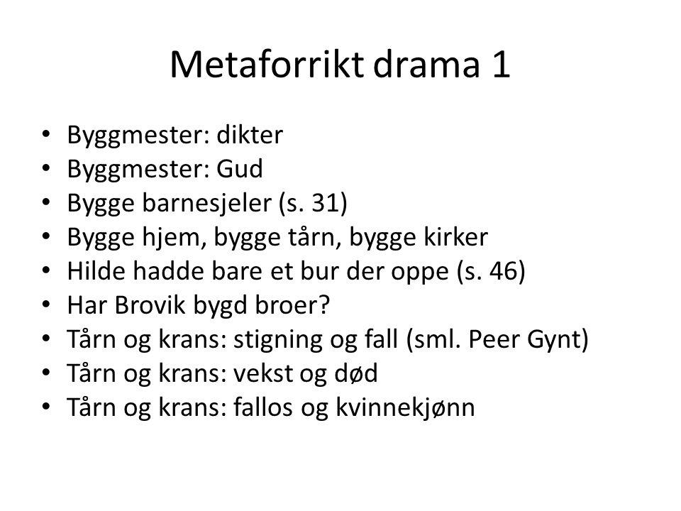 Metaforrikt drama 1 Byggmester: dikter Byggmester: Gud