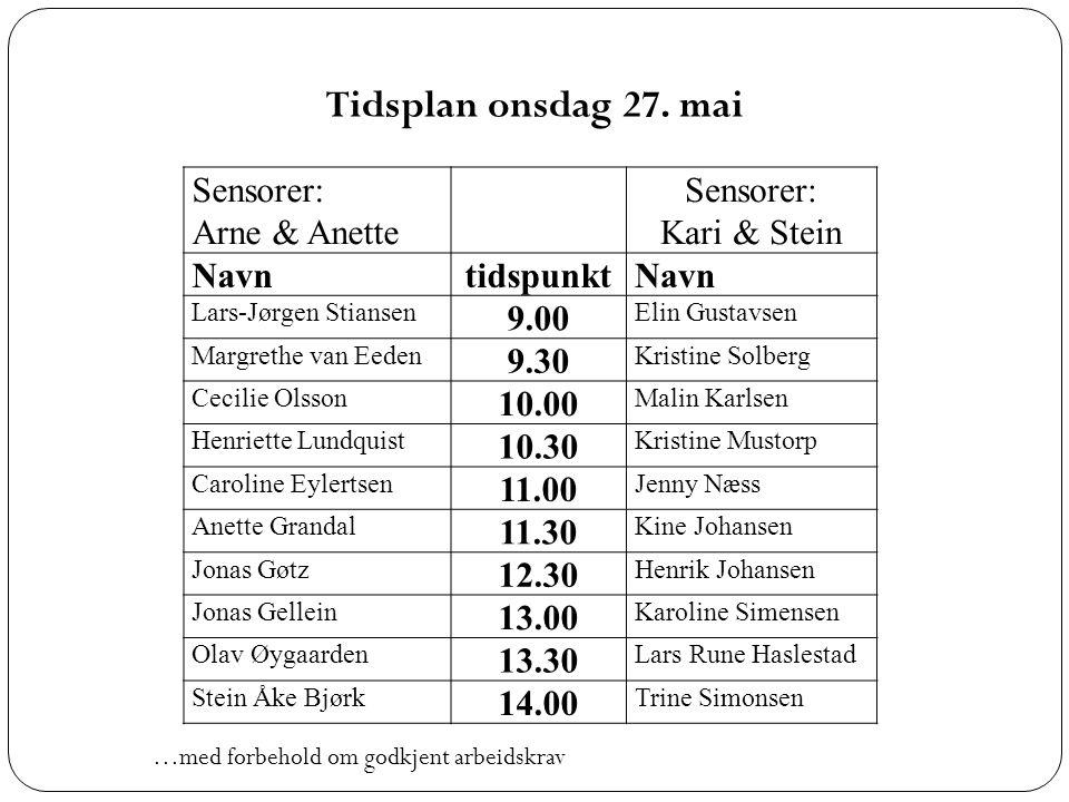 Tidsplan onsdag 27. mai Sensorer: Arne & Anette Kari & Stein Navn