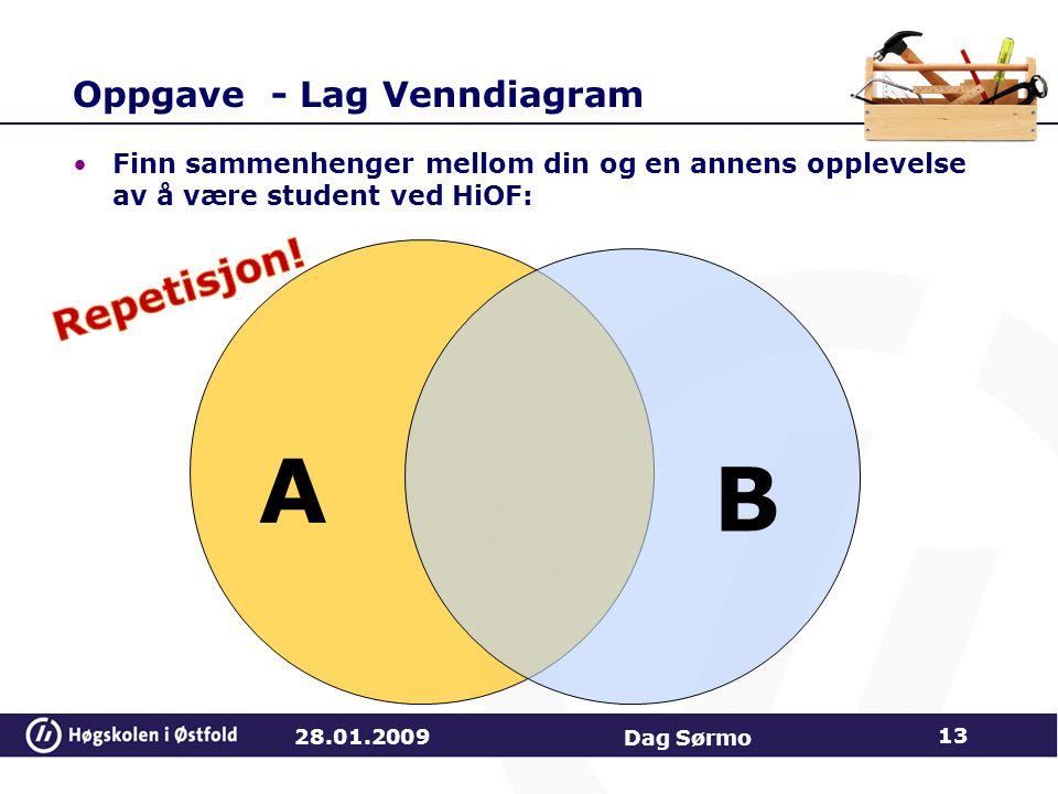 Oppgave - Lag Venndiagram