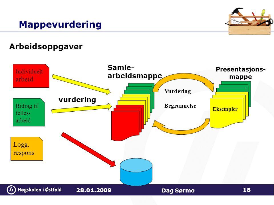 Mappevurdering Arbeidsoppgaver Samle- arbeidsmappe vurdering