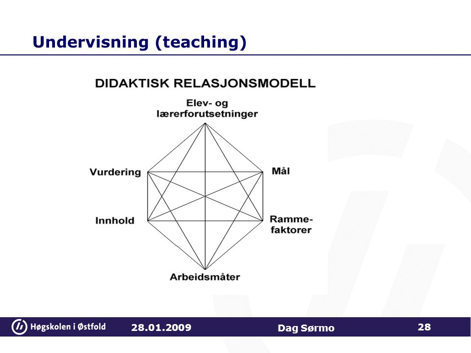 Undervisning (teaching)