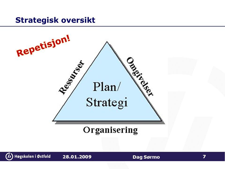 Strategisk oversikt Repetisjon! 28.01.2009 Dag Sørmo