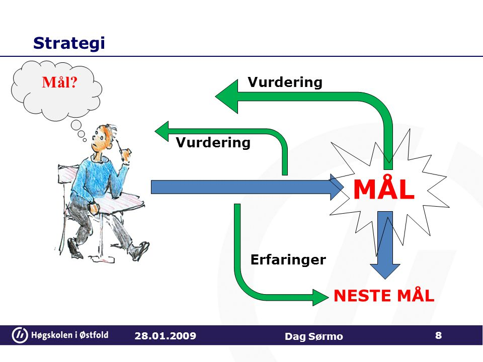 MÅL Strategi Mål NESTE MÅL Vurdering Vurdering Erfaringer 28.01.2009