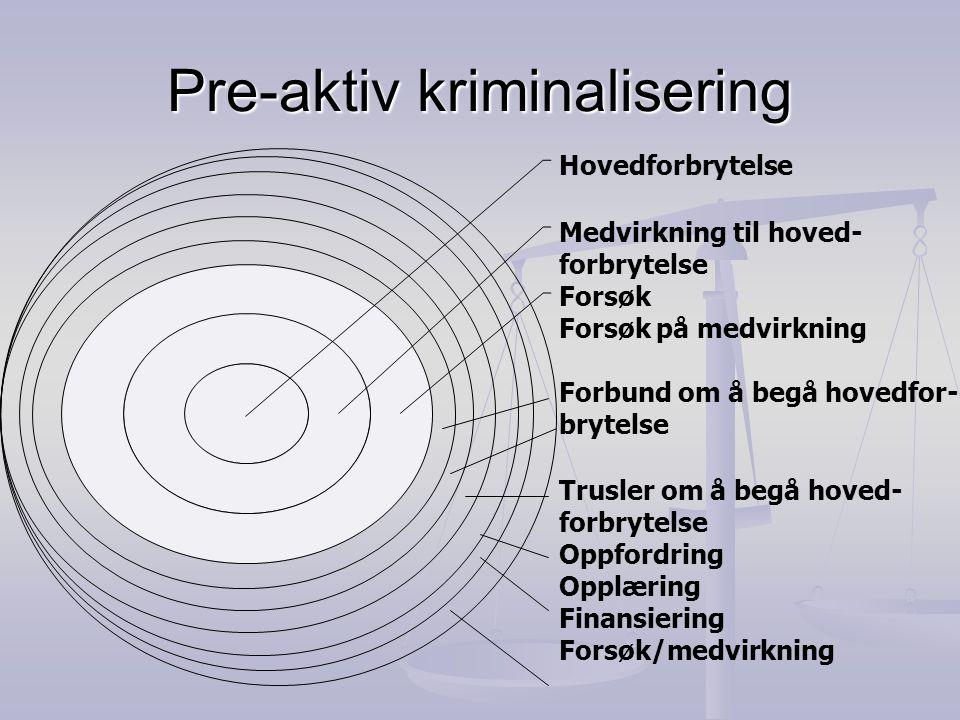 Pre-aktiv kriminalisering