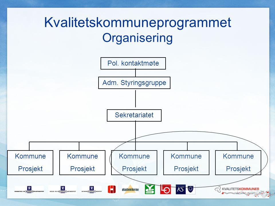 Kvalitetskommuneprogrammet Organisering
