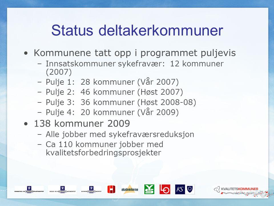 Status deltakerkommuner