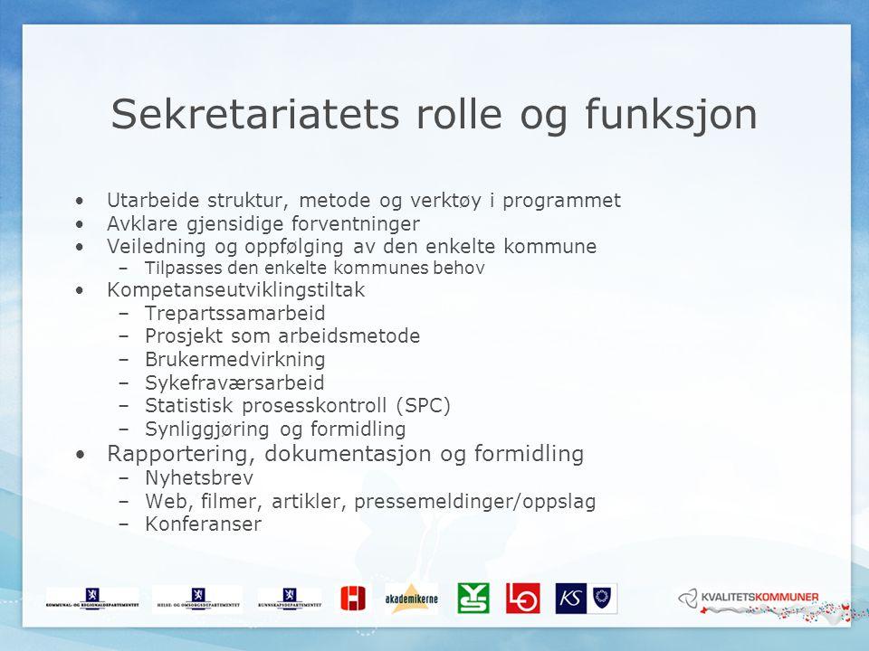 Sekretariatets rolle og funksjon
