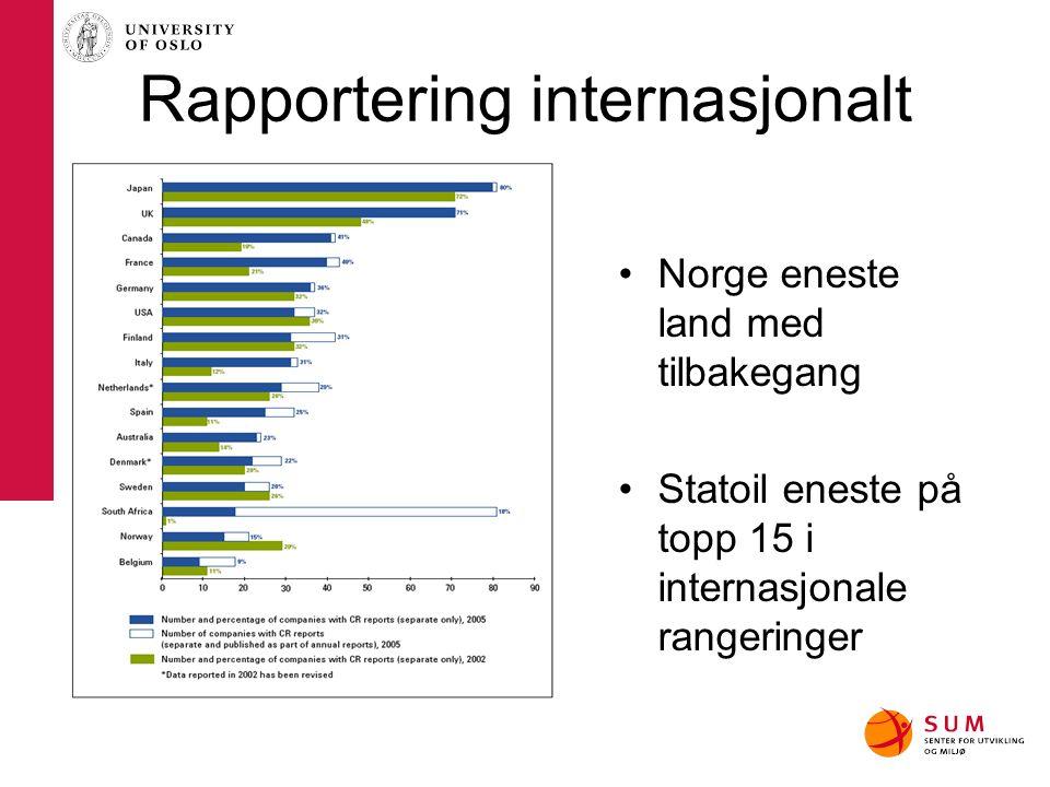 Rapportering internasjonalt
