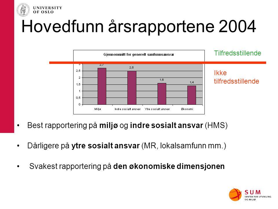 Hovedfunn årsrapportene 2004