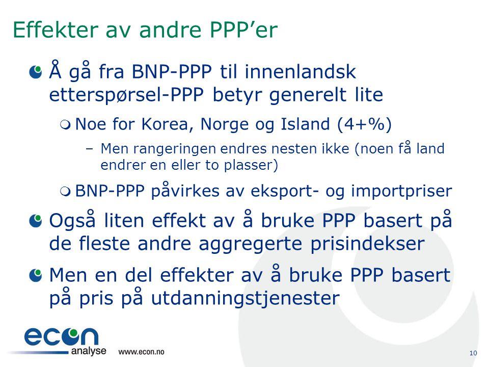 Effekter av andre PPP'er