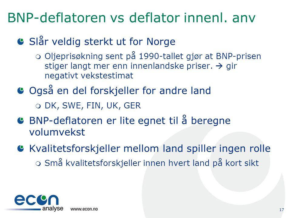BNP-deflatoren vs deflator innenl. anv